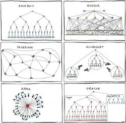 Funny photos - Business model
