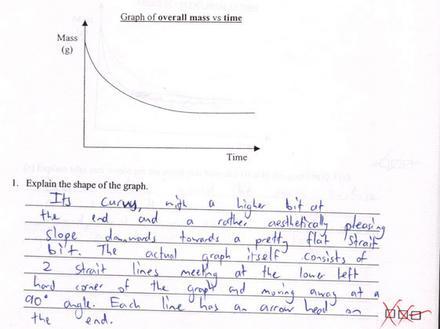Overall mass vs time
