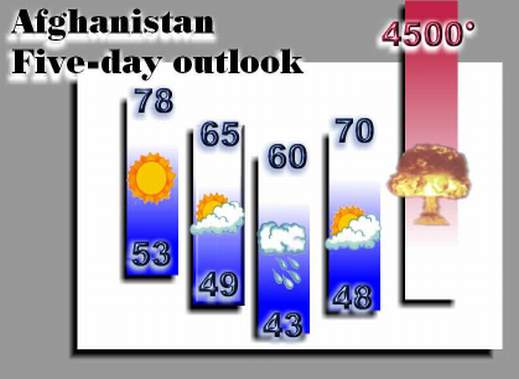 Afghanistan five - day outlook