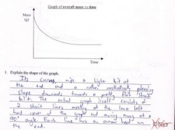 Funny photos - Overall mass vs time