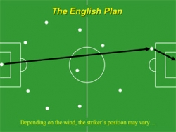 Funny photos - Football team tactics